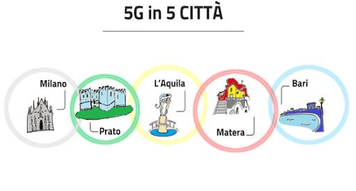 5G - Sperimentazione in Italia