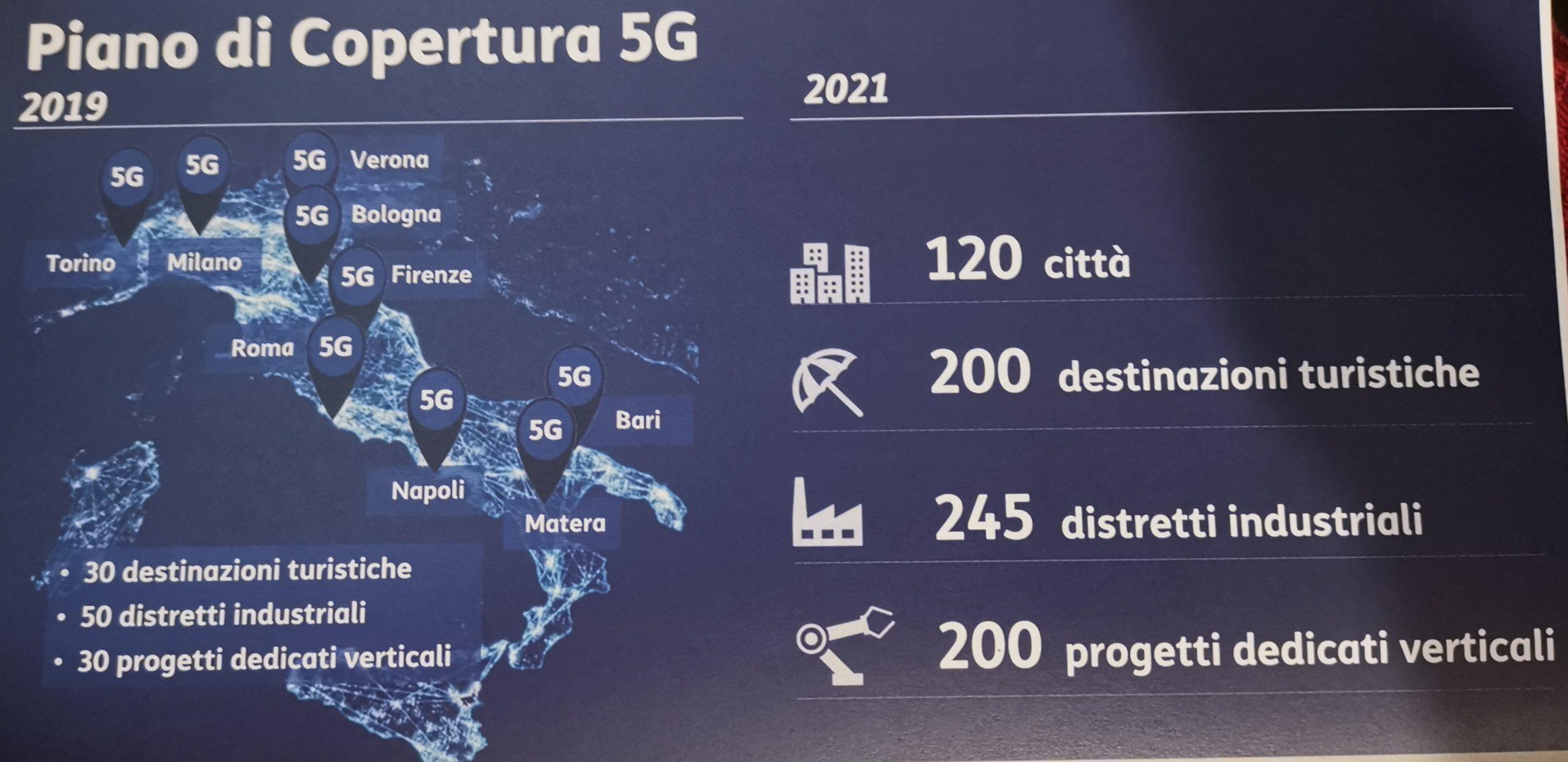 5G - Piano Italia 2019-2021